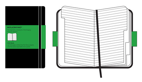 Moleskine Pocket Info Book Hard Cover Black